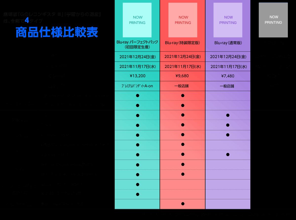 商品仕様比較表