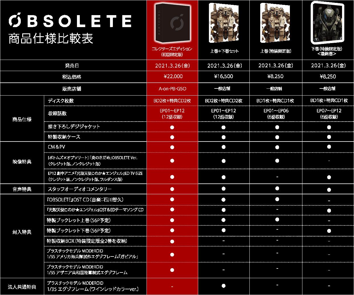 OBSOLETE商品仕様比較表
